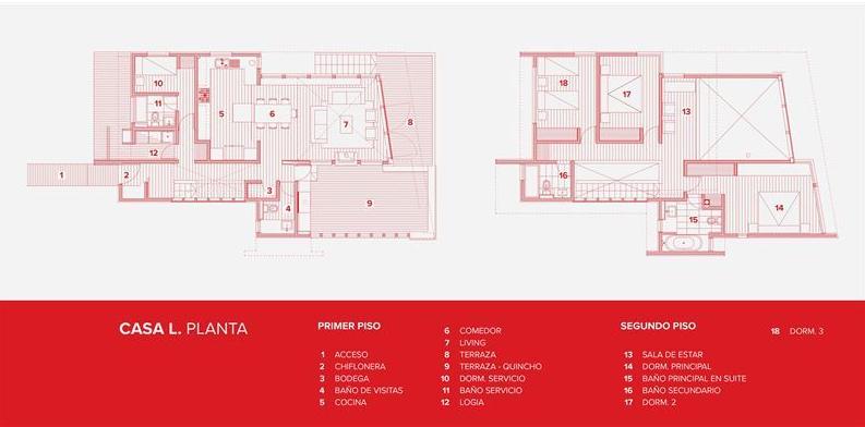 Casa nueva en Condominio, Pucón